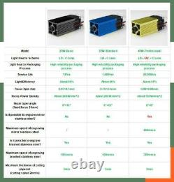 40w Laser Module Laser Head Used For Laser Engraving And Laser Cutting Machine